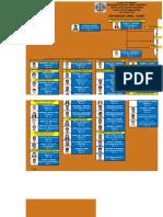Organizational Chart edit.xlsx