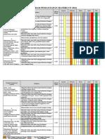 Program Pemantapan Materi Un 2013