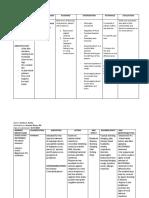 Pain Nursing Care Plan and Bactrobran Drug Study