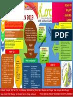 Intensive SBMPTN&PTK 2019 SSC Medan-Pandan