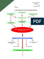 9_fa_crisecapitalismoanos30_9a.pdf