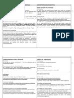 Categorías Pedagógicas y Epistemológicas