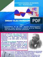 170 Ondas Electromagneticas