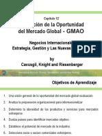 Mercado global GMAO