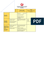 MA393 2019-1 PC N° 2 - Matriz de competencias (1).docx