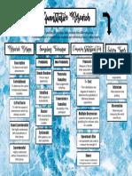 2-RESEARCH.pdf