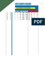 4.- Cuadro De Elementos Circulares.pdf