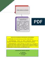 diapositivas de teoría general del proceso