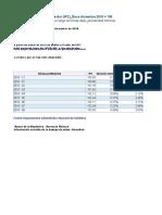 1.3.1.IPC_Total Nacional - IQY
