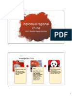 Dinamika Kawasan Asia Timur
