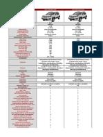 FIAT - Uno Way - SKU 3507 - 3508 (1)
