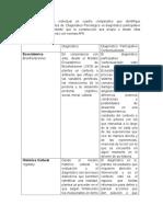 diagnostico psicologicos trabajo individual.docx