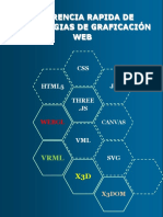 Comandos vrml, x3d.pdf