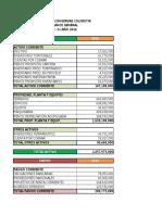 Plantilla Evidencia 3 Actividad 14 Resultados Financieros