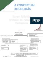 Mapa Conseptual de Toxicologia Activida 1-Convertido