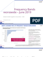 LTE Bands worldwide2019