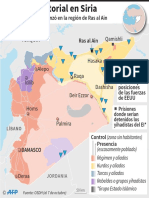 Control territorial en Siria