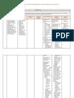 Analisis Keterkaitan SKL KI Dan KD