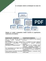 Elabora Un Mapa de Conceptos Donde Se Destaquen Los Tipos de Organizaciones