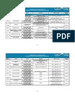 Preparaciones y Procedimientos 2014 Ese Hospital Departamental Universitario Santa Sofia de Caldas
