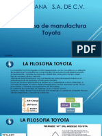 Toyota Way Part 1