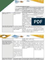 PLANTILLA de Información TAREA 2 (1) Oralando