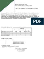 MetodoSimplexDual(Minimización)Ejemplo