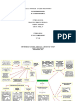 FASE 2 Mapa Conceptual