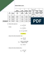 Cálculos y Resultados Para El 90