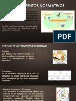 Instrumentos normativos