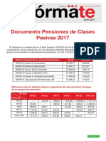 2299694-Pensiones de Clases Pasivas Ano 2017