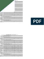 R2_cutoff_mtech.pdf