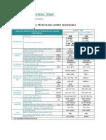 ficha-tecnica-del-acero-Inox Serie 300.pdf