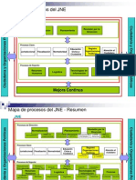 mapa_procesos_JNE