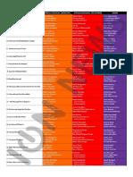 Liste Des Candidats, 7 Novembre 2019