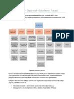 Articulo ISO 45001 Seguridad y Salud en El Trabajo