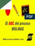 ABC MIG