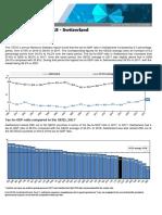 Revenue Statistics Switzerland