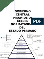 273318784 Piramide de Kelsen