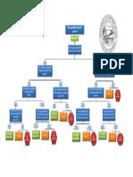 flowchart_for_eit_waiver.pdf