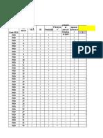 Rekapitusasi Data Penelitian IMS PKM PAHANDUT