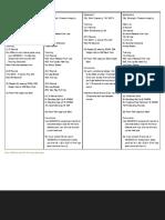 Panther Week 2.pdf