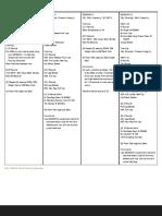Panther Week 3.pdf