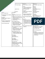 Panther Week 4.pdf