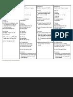 Panther Week 5.pdf