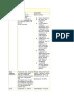 Migraine Treatment Guidelines-01