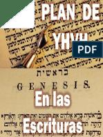YHVH en Las Escrituras