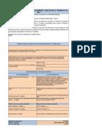 5_Formato Acciones Correctivas y Preventivas