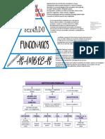 piramide social y politica roma