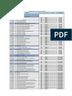 Plan y Código de Ctas - NIIF